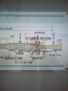 中目黒駅改造